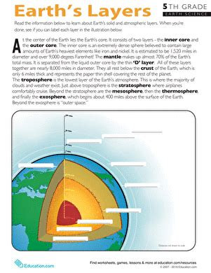 learn about the earth s layers worksheet education