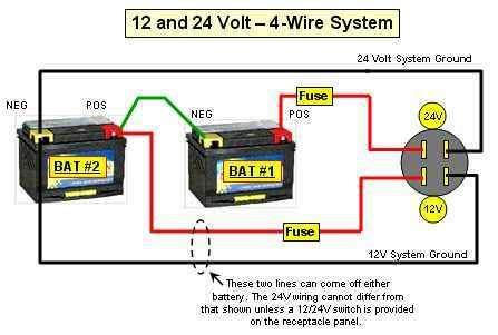 On 24 Volt Battery System Wiring Diagram by Looking For Some Help With Battery Wiring Doityourself