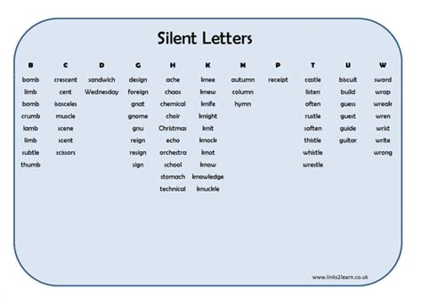words that start with a silent letter 70 words with silent letters learning mat by eric t viking 32323
