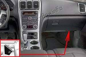 Fuse Box Diagram  U0026gt  Gmc Acadia  2007