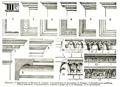 Cornice Architecture by Corniche Wikip 233 Dia