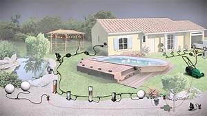 Eclairage Exterieur Jardin : easy connect tutoriel eclairage ext rieur eclairage ~ Melissatoandfro.com Idées de Décoration