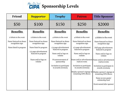 sponsorship levels template donate connecting individuals through performance arts