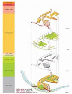 17 Best Images About Morphosis Architects Drawings On Pinterest