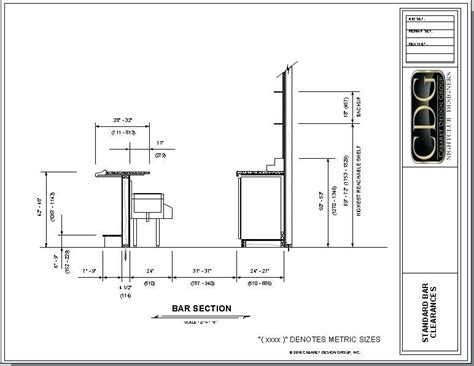 Bar Dimensions by Pin On Mamma