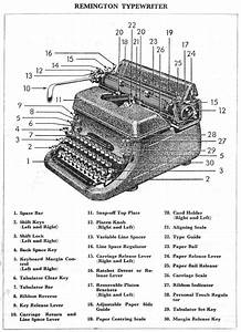 Parts Diagram Of A Remington Rand Kmc Typewriter  U2013 Myoldtypewriter
