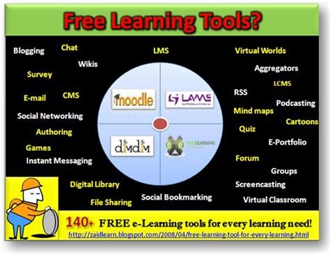 free learning zaidlearn 101 free learning tools