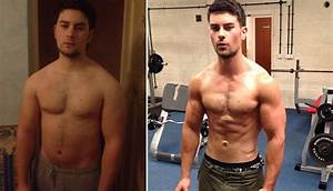 Stanozolol Before And After Results  U2013 Proving Photos  Stories And Results