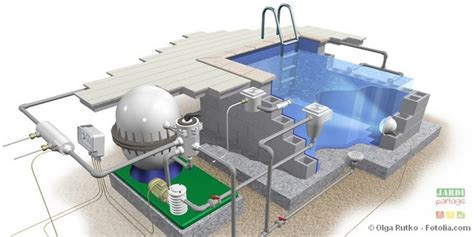 avis cuisine plus quelle filtration et traitement pour la piscine