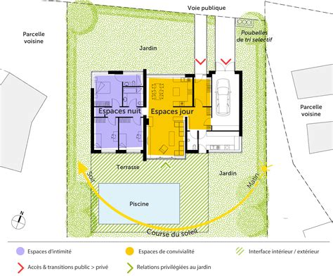 plan maison contemporaine de plain pied avec 3 chambres ooreka