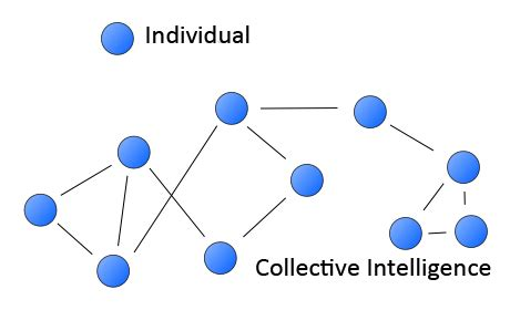 Modification Definition Linguistics by Collective Intelligence Of Audiences In The