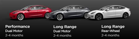 11+ Tesla 3 When Is Delivery PNG