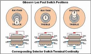 Gibson Les Paul Switch Positions