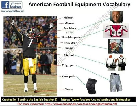 sports vocabulary images  pinterest learning