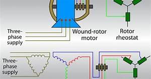 Wound Rotor Motor Circuits