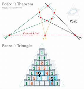 What were the famous Blaise Pascal inventions?   HowStuffWorks