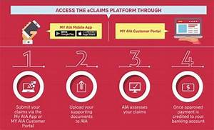 Aia Eclaim For Ghs Claims Submissions