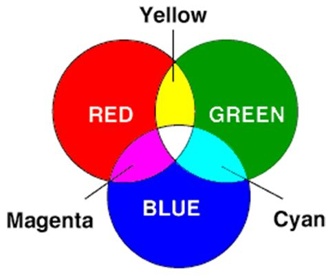 secondary colors of light white balance and color temperatures in photography
