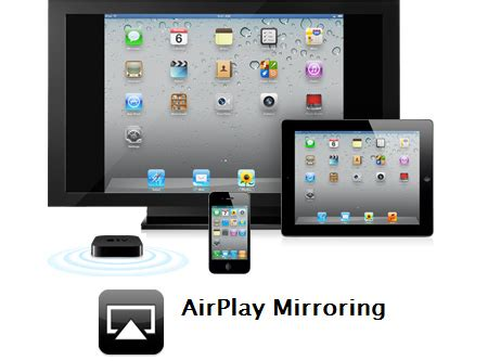 mirror iphone to tv without apple tv what is airplay mirroring how to enable it on iphone and