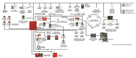fire alarm addressable system wiring diagram pdf
