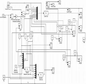 Matlab  Simulink Model Of Pv Cell  Module  Array