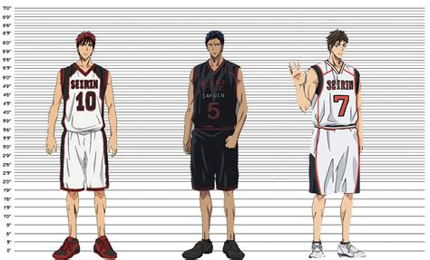 This set contains all characters, including a name, description, and personal information. mine heights kuroko no basuke long post knb haikyuu height chart free! yowamushi pedal only-i ...
