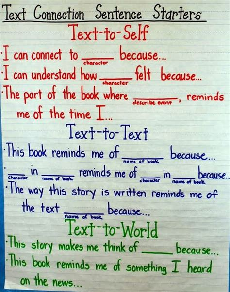Corkboard Connections  English Language Arts Lessons And Activity Ideas  Pinterest Texts