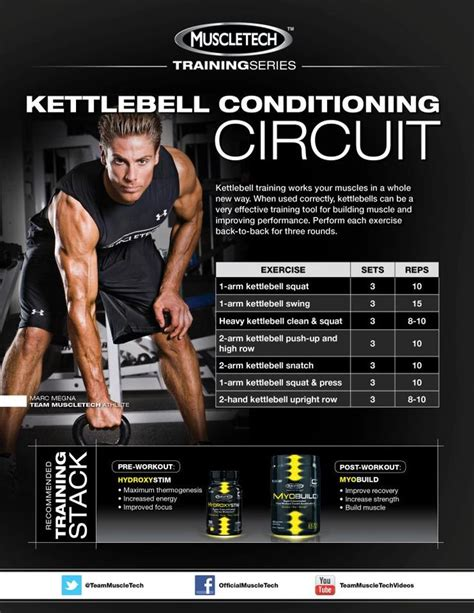kettlebell circuit workout schedule routines kettlebells conditioning training routine kettle bell workouts weight missing fitness tried adding magazine into exercises