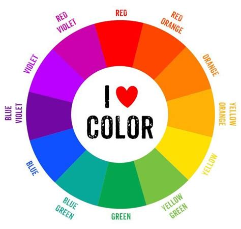 cosmetology color wheel color wheel cosmetology stylists craft