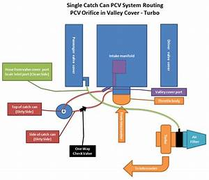 Catch Can Routing Diagram For Turbo