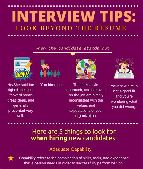 Look Beyond Resumes tips look beyond the resume achieve performance