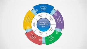 5 Steps Circular Diagram 5 Inner Section Template