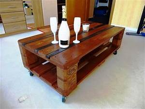 top 30 pallet ideas to diy furniture for your home page With coffee table with wheels and storage