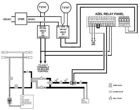 Ga Water Heater Thermostat Wiring Diagram by Radiant Heat Radiant Heat Zone Valve Wiring