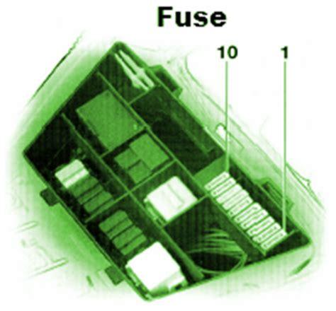Bmw Fuse Box Diagram Rgs Instrument
