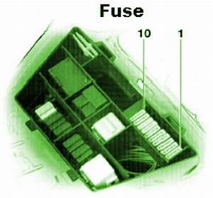 Wiring Pre Circuit Diagram  Fuse Box Bmw 2004 R1150gs