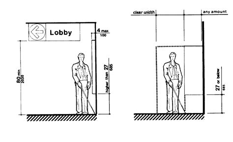 Ada Restroom Sign Height Requirements by Ada Checklist This Survey Asks Questions In A Simple