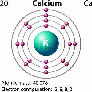 Diagram Representation Of The Element Clacium Illustration
