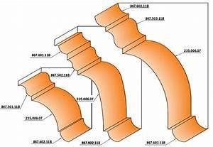 Router bit sets-Crown molding set-CMT tools