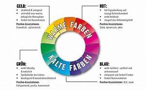 Welche Farbe Wirkt Beruhigend : farbwirkung nutzen mit hornbach schweiz ~ Watch28wear.com Haus und Dekorationen