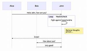 Github  Mermaid  Generation Of Diagram And Flowchart