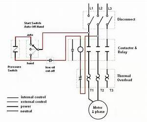 auto wiring diagrams beautiful of hand off auto switch With blobz guide to electric circuits simple attractive fun