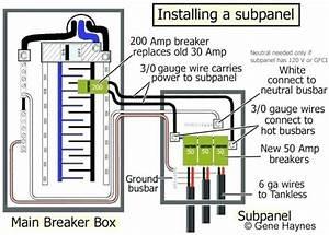 Breaker Panel Wiring Diagram