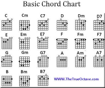 not balok lagu all of me learning chords rocksmith