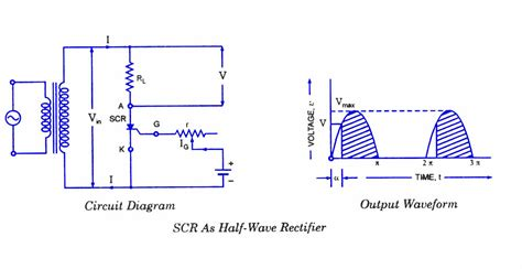 Scr Half Wave Rectifier Electronic Circuits