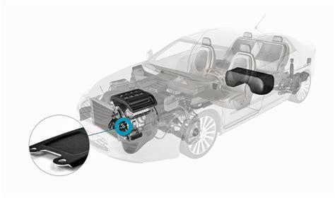 Automotive Electronic Control Unit (ecu) Market Industry