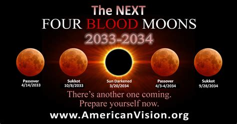 What to do before the NEXT Four Blood Moons (yes, there's ...