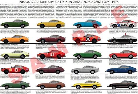 Datsun Models By Year by Nissan Z History Buscar Con Midatsun