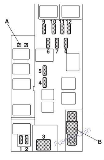 Subaru Impreza Fuse Diagram by Fuse Box Diagram Gt Subaru Impreza 2001 2007