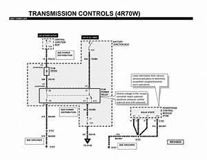 Ford F150 Leaking Transmission Line 2006